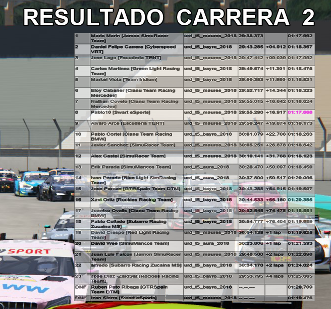 DTM 2019 - CARRERA 1 Result26