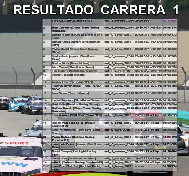 DTM 2019 - CARRERA 1 Result27