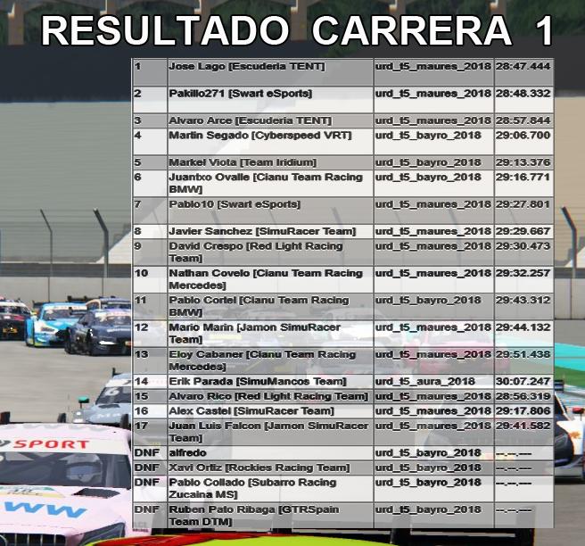 DTM 2019 - CARRERA 2 Result28