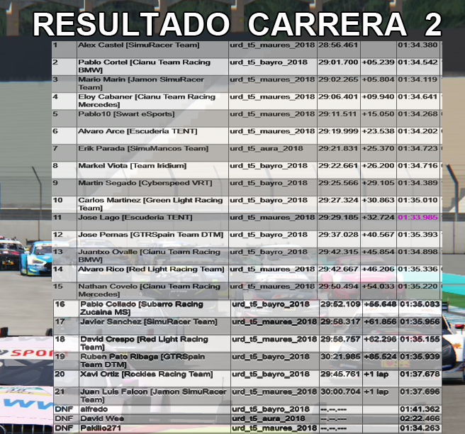 DTM 2019 - CARRERA 2 Result29