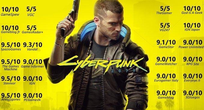 Cyberpunk 2077 : No future et très haut débit - Page 5 16073810