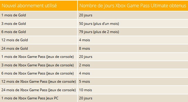 XBOX GAMEPASS ULTIMATE : le topic officiel - Page 8 Gamepa10