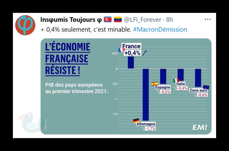 Une économie française ... Cestmi10
