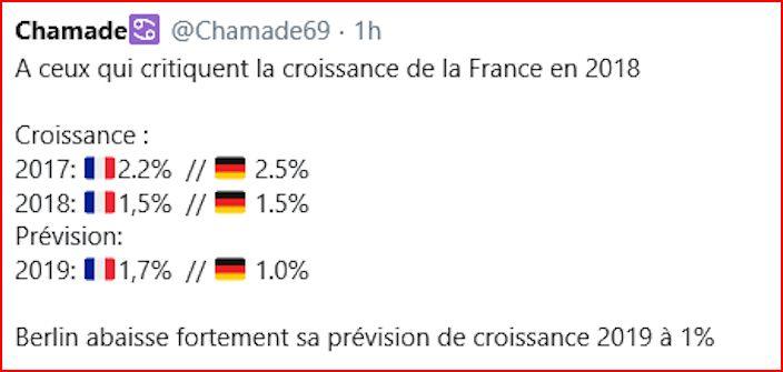 """De cadeaux fiscaux aux plus riches pour 'booster"""" la croissance Chamad10"""