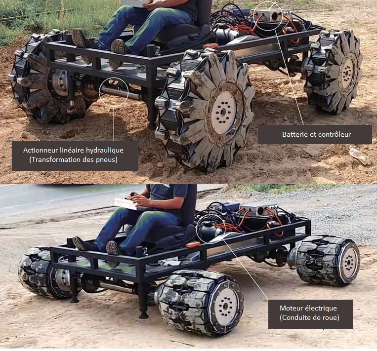 Les roues transformables de Hankook inspirées des bombes à e Proto10