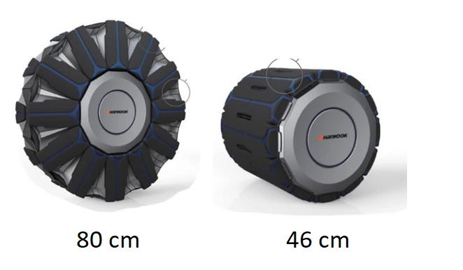 Les roues transformables de Hankook inspirées des bombes à e Roue_d10