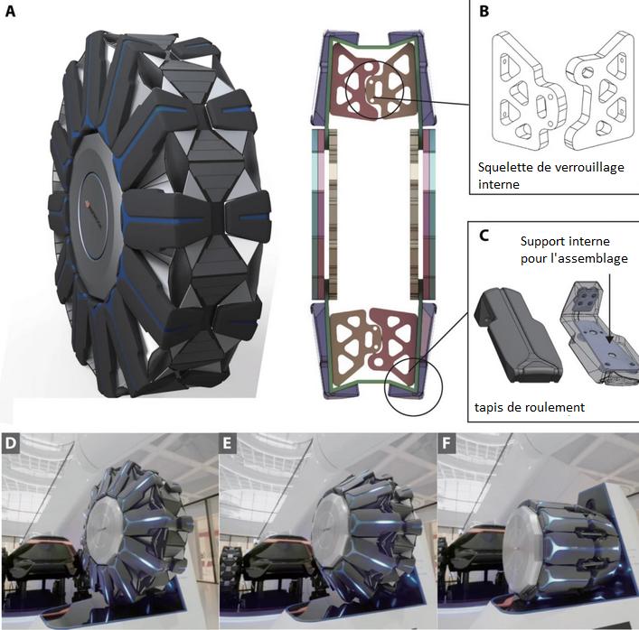 Les roues transformables de Hankook inspirées des bombes à e Struct10