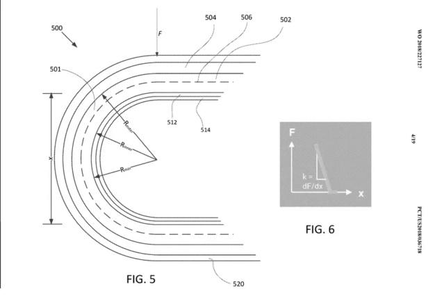 Google brevetta il suo schermo pieghevole Google13