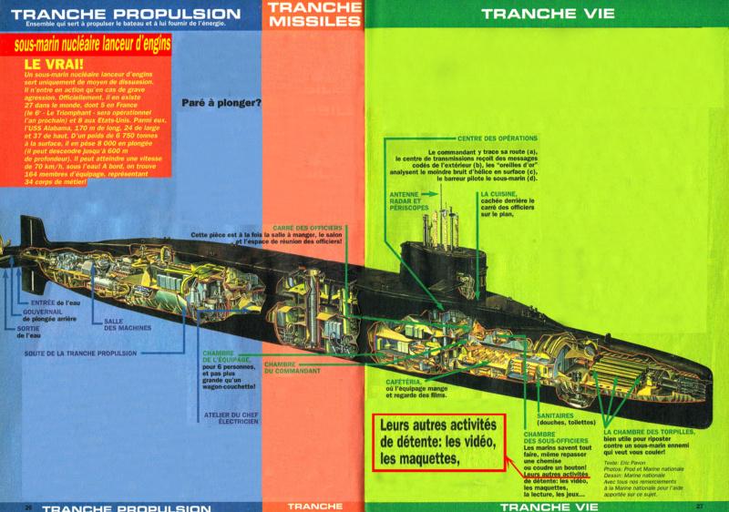 Sous-marin nucléaire lanceur d engins SNLE REDOUTABLE HELLER Réf  KIT 71241 Sous-m11