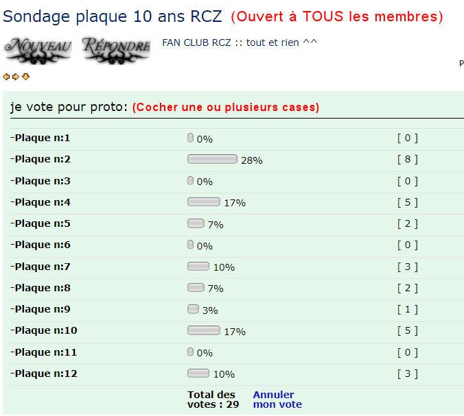 Sondage plaque 10 ans RCZ (CLOS) - Page 2 Sondag10