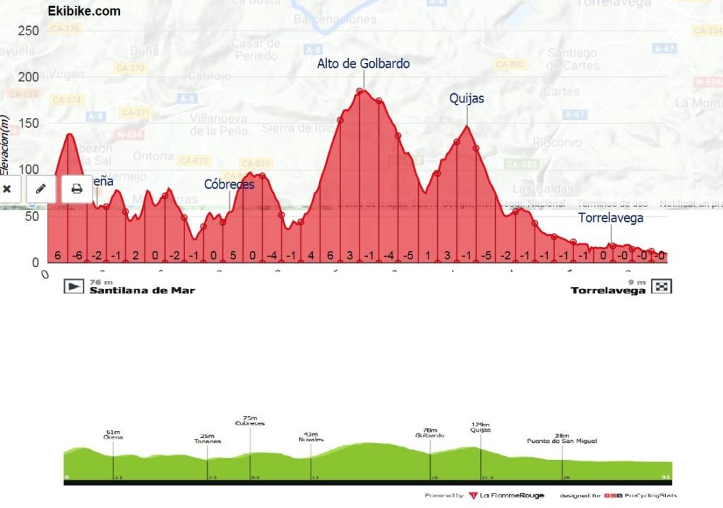 Previa Vuelta a España 2018 - Página 2 Cri10