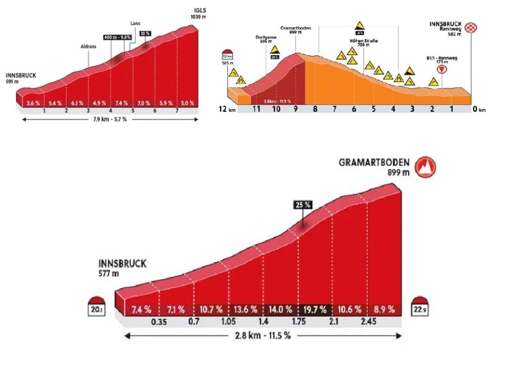 Previa Campeonatos Mundiales Innsbruck 2018 - Página 3 Innsbr10