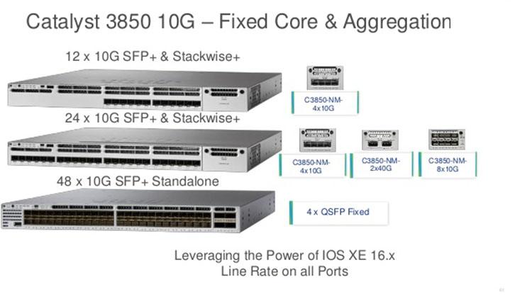 Core Switch 10Gb - phân biệt và lựa chọn hợp lý cho hệ thống mạng Switch10