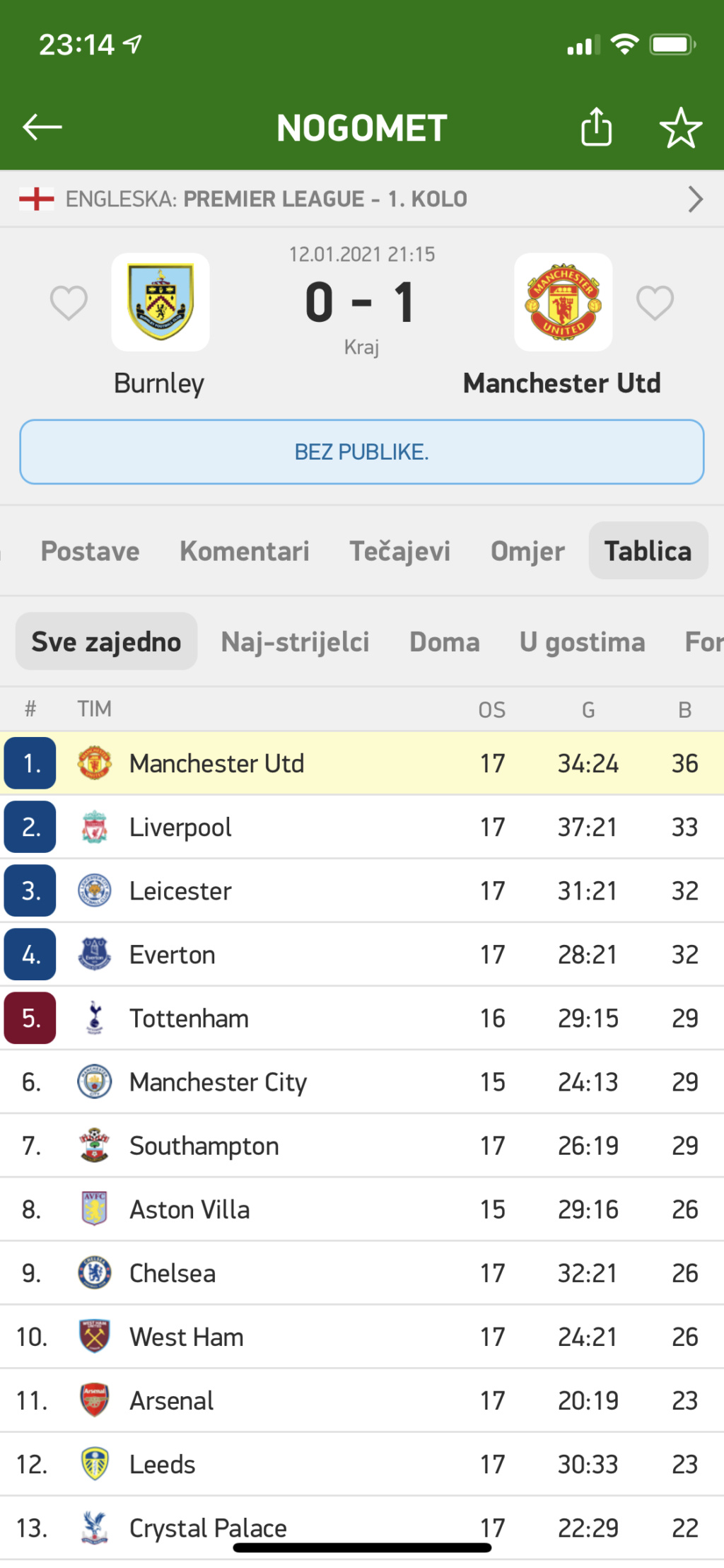 BARCLAY'S EPL 20/21 - Page 3 2d3b7210