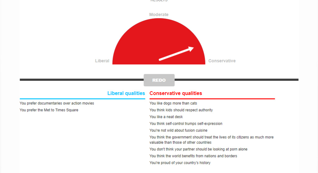 Language Test for Political Type Conser10
