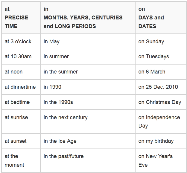 Prepositions of Time - at, in, on in English Grammar 111110