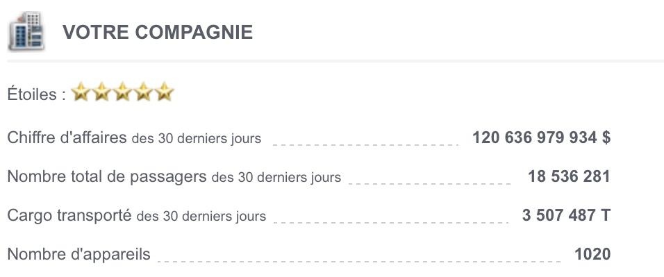 Stats Air France 31 Juillet 2018 152d4210