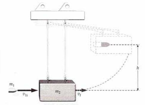 Pêndulo balístico Pendul10