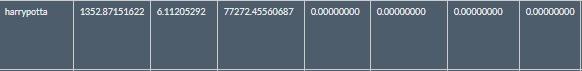 [PAGANDO] CRYPTOMININGGAME - FAUCET GAME BTC / DOGE / LTC - Refback 80% - Pagos a FAUCETHUB - Página 2 Cm210