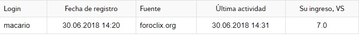 [PAGANDO] VISITBOX- PTC RUSA- SIN INVERSION - MIN. 1 RUBLO- 80%REFBACK-REC. PAGO 4 Mac10