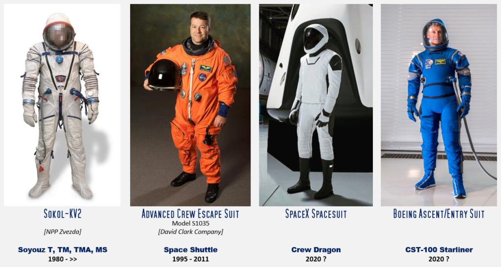 Combinaison SpaceX  - Page 5 Compar10