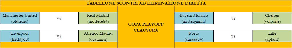 Regolamento Lega - LSP (Edizione STELLA - n. X)  Play_o10