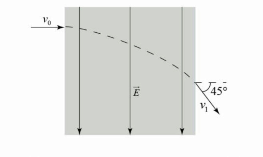 Partícula perpendicular Angle10