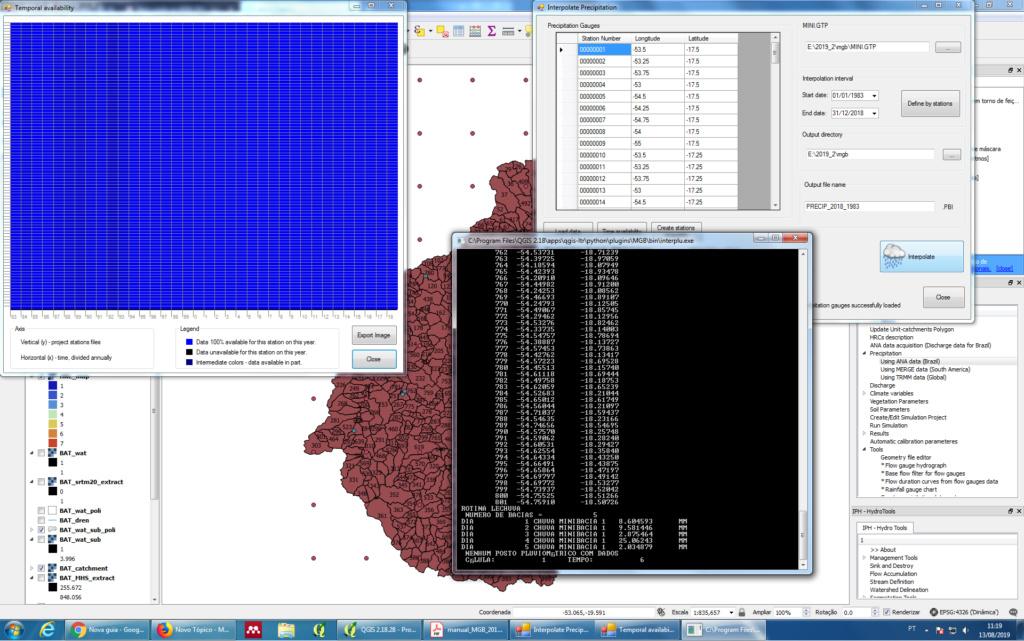Interpolação dados PERSIANN-CDR Mgb11