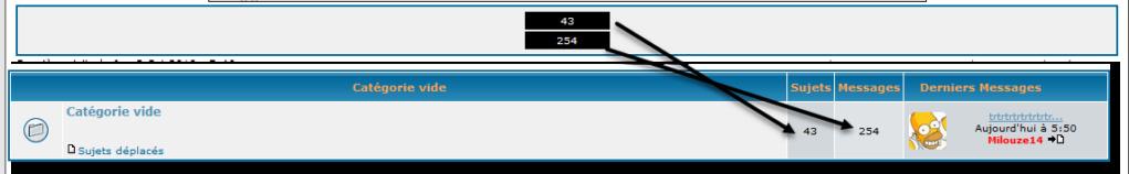 Peut-on utiliser les statistiques de catégorie ailleurs sur le forum ? 0113