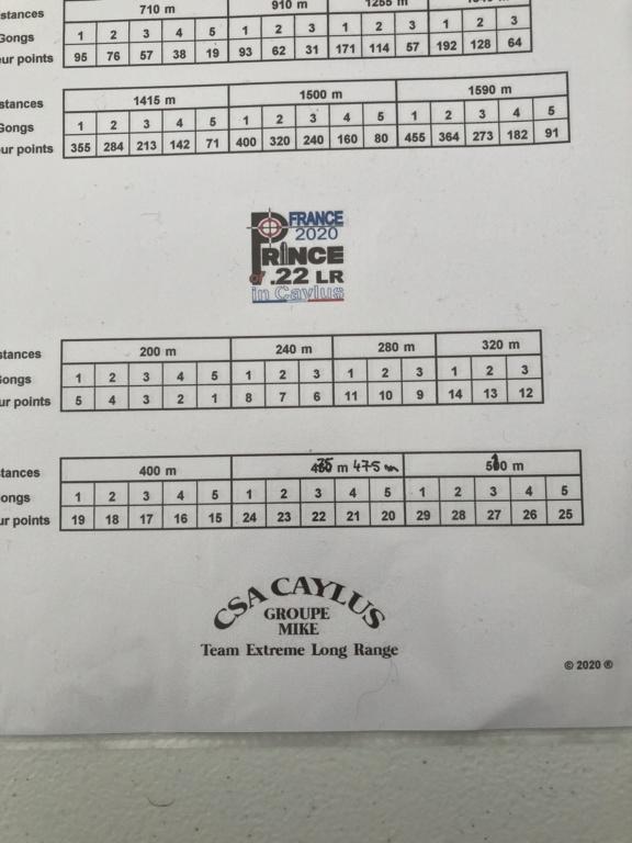 Caylus 2-3-4 octobre 2020 - ELR .22LR Po22lr + WR - Page 12 De1a1010