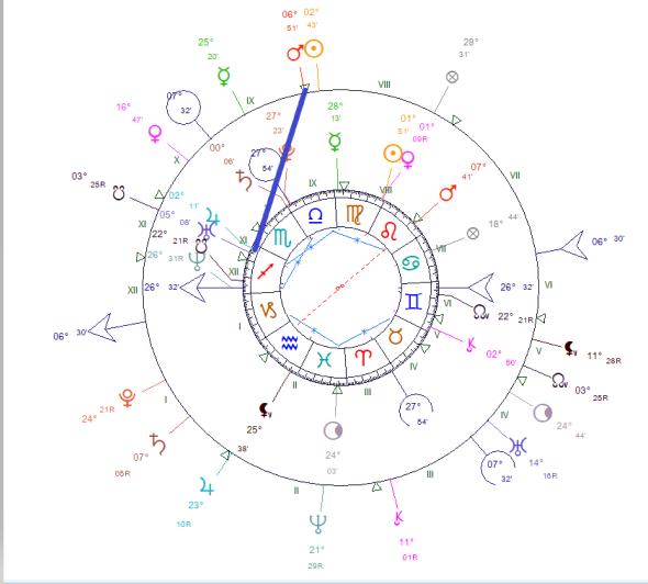 Petite nouvelle + question astro Transi10