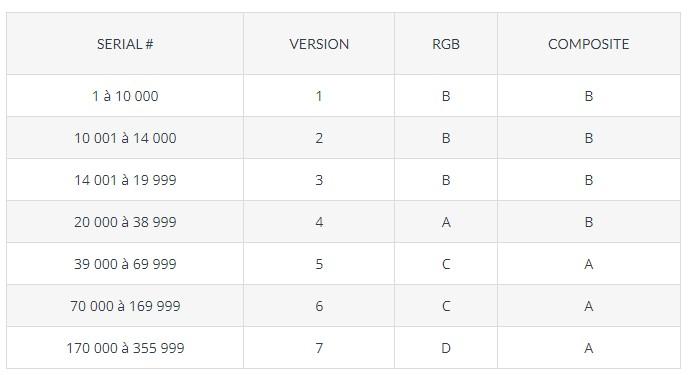 Unboxing de ma Neo Geo AES  Captur17