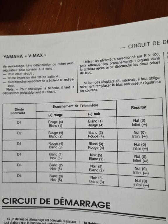 chti Marseillais en Vmax Japonais - Page 2 20210418