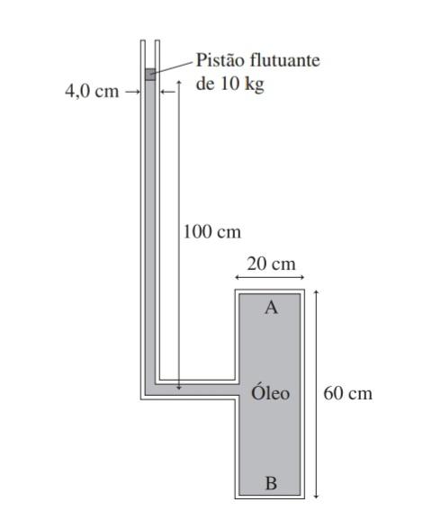 mecânica dos fluidos 20210710
