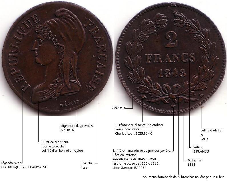Essai en étain plaqué bronze 2 francs 1848. Essai_12