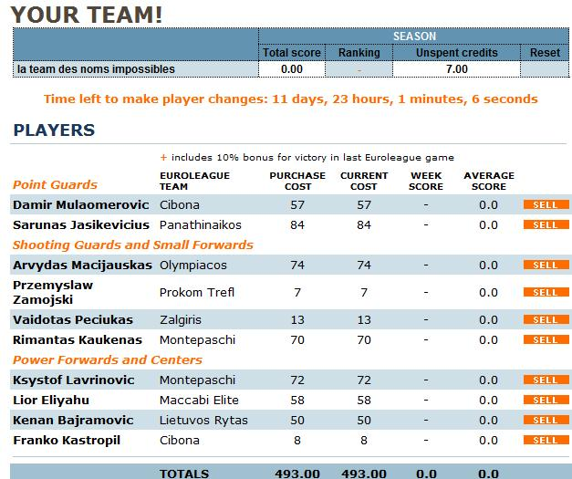 Euroleague Fantasy Challenge Sans_t10