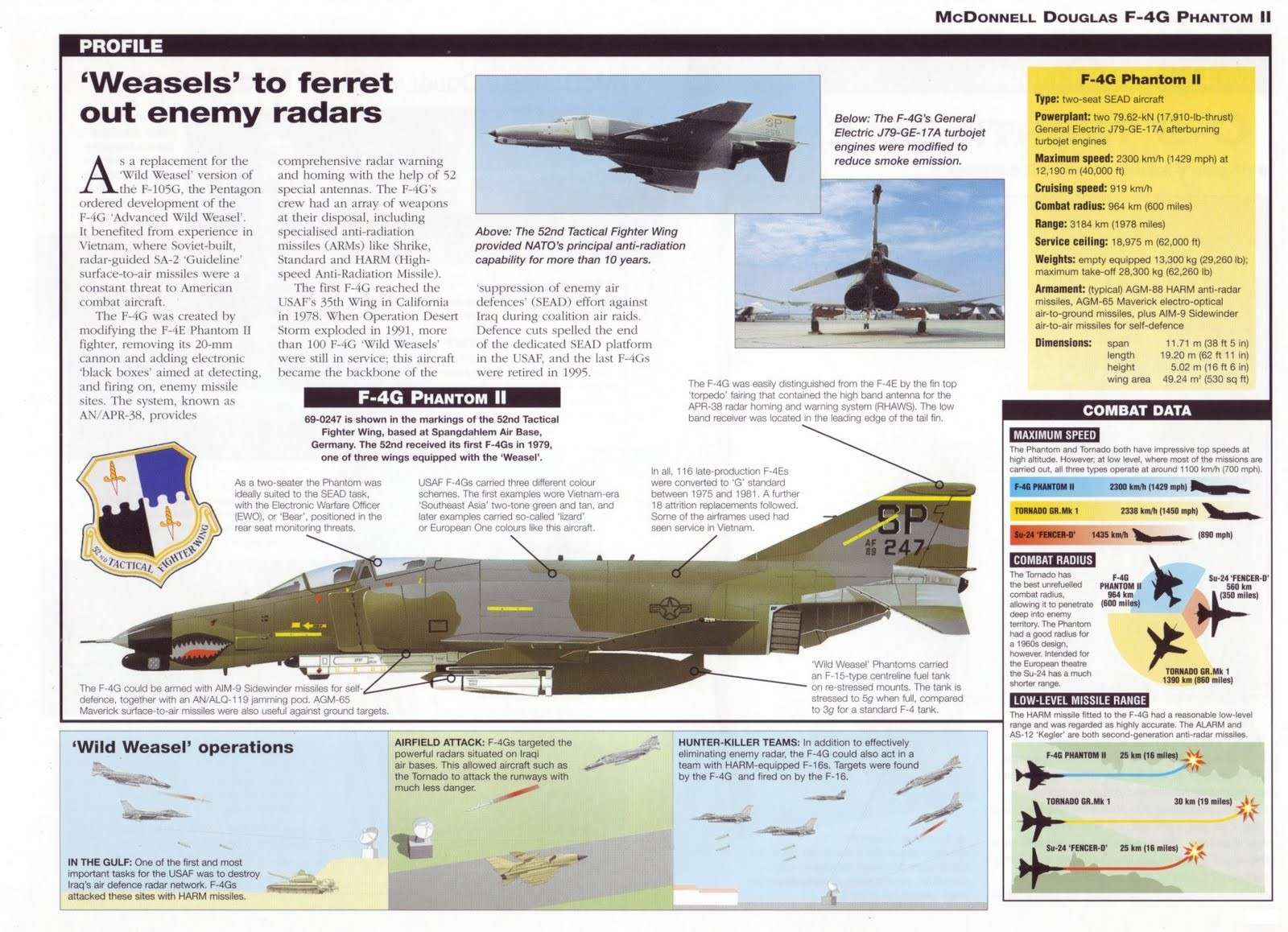 Electronic Warfare / Guerre electronique - Page 2 Phanto10