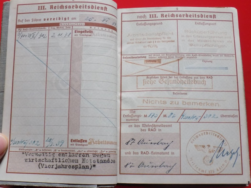 Vos livrets militaires allemands WWII (Soldbuch, Wehrpass..) / Heer-LW-KM-SS... - Page 2 Soldbu17