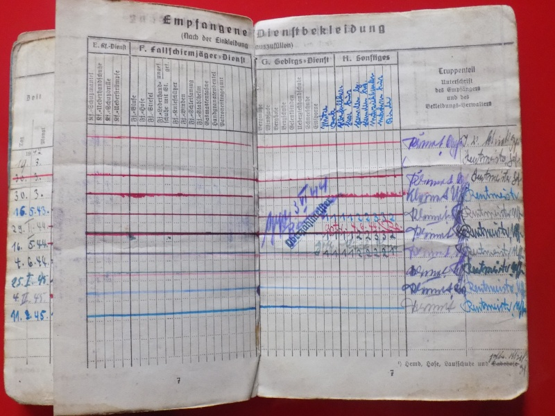 Vos livrets militaires allemands WWII (Soldbuch, Wehrpass..) / Heer-LW-KM-SS... - Page 2 Soldbu30