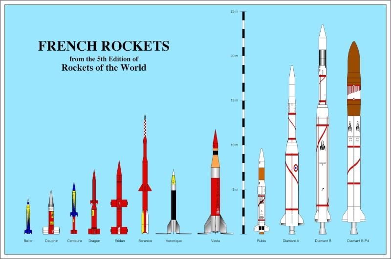 Affiche montrant toutes les fusées du monde French10