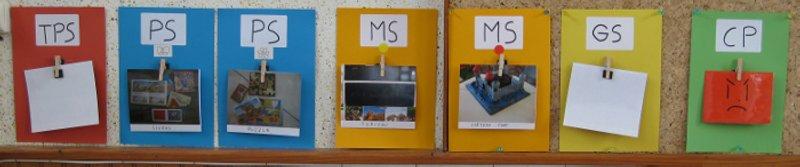 Classe PS MS GS CP : quelle organisation ? Affich10
