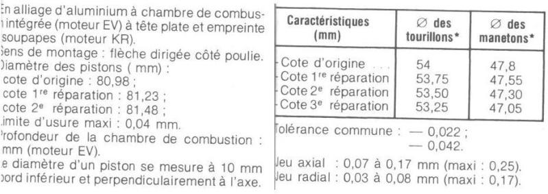 [ VW Golf 2 GTI an 85 ] pb de démarrage et révision moteur. - Page 3 Mi11
