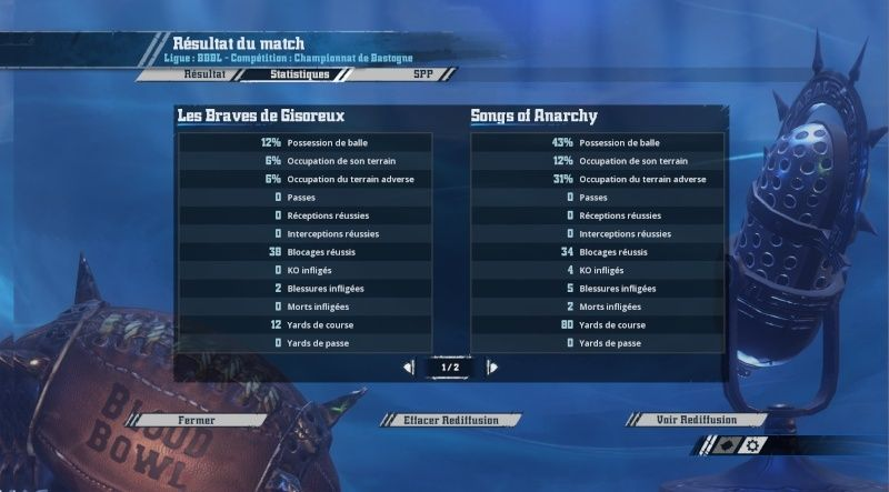 [Thalar] Songs of Anarchy 3 - 0 Les braves de Gisoreux [Burning-Bones] Stats110