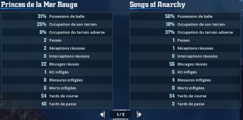 [Elender] Princes de la Mer Rouge 1 - 2 Songs of Anarchy [Thalar] Stats110