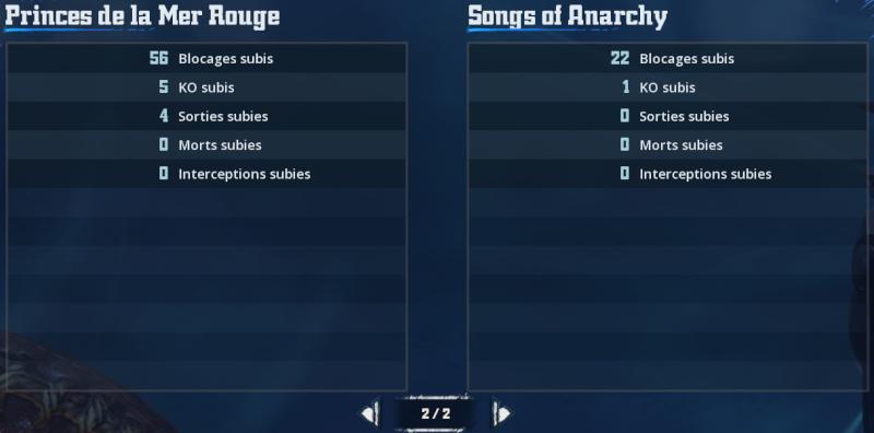 [Elender] Princes de la Mer Rouge 1 - 2 Songs of Anarchy [Thalar] Stats210