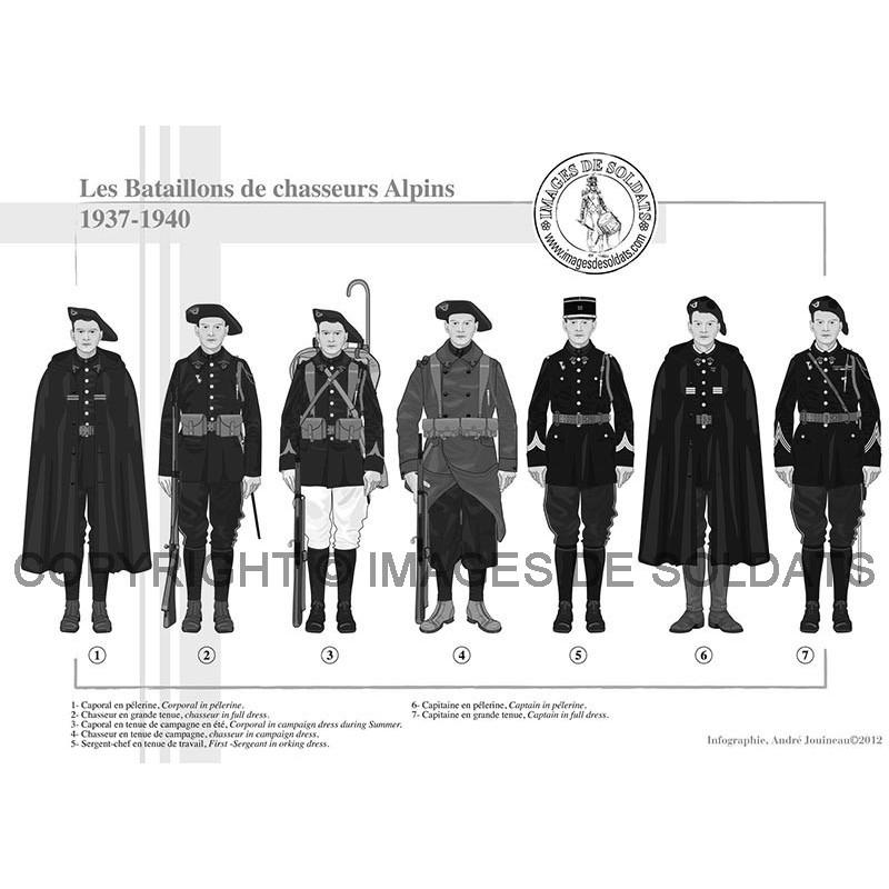 [HELLER] Chasseurs Alpins - 1/35. Les-ba10