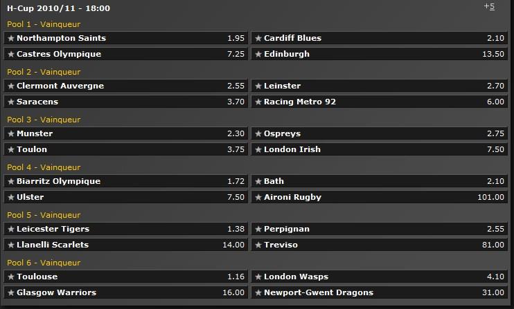 Pronostics rugby européen H Cup - Saison 2010-2011 Cates_21