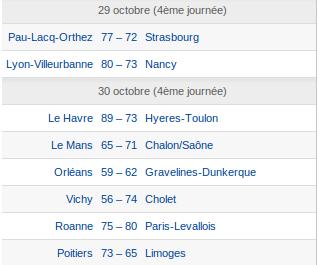 Pronostics Basket Pro A 4ème journée : Villeurbanne Nancy - Poitiers Limoges - Le Mans Chalon... Rasult10