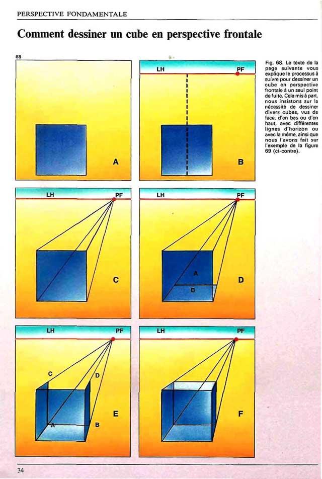 المنظور Perspective Perspf10
