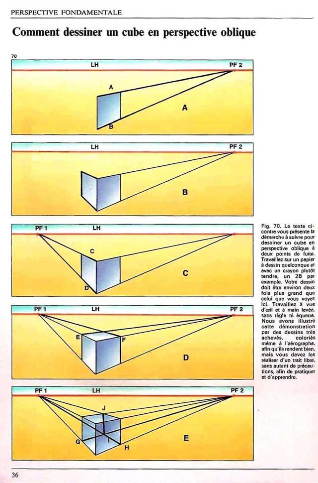 المنظور Perspective Perspo10